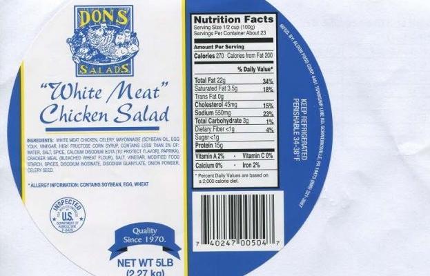 Chicken salad products recalled