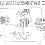 A student drawing featured in the 2017 Farm To You Calendar. (http://www.iowaagriculture.gov/press/pdfs/2017/FarmToYouCalendar2017.pdf)