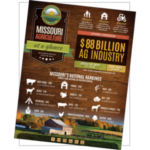 When it comes to economic impact, agriculture is a heavy hitter. Between crops, livestock, forestry and fishery production; agriculture inputs and services agriculture inputs and services; food and related products manufacturing and forestry products manufacturing, agriculture's economic contribution to Missouri totals $88.4 billion. (Courtesy of Missouri Department of Agriculture)