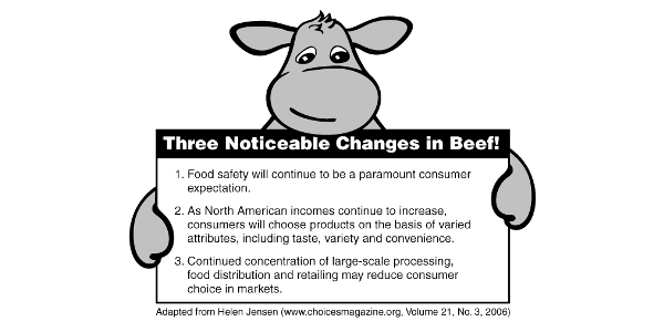Future of beef revisited: consumer issues & demand