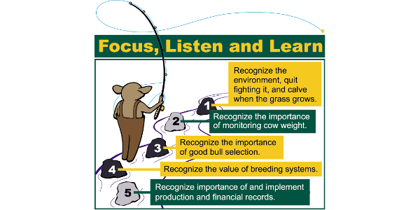 Focus, listen and learn. (Courtesy of NDSU Extension)