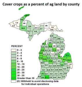 Cover crops as a percent of agricultural land by county.