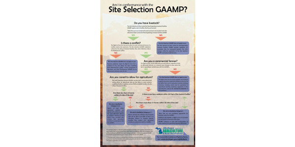 New provisions of the Site Selection GAAMP for those with 50 animal units or less. (Photo credit: Michigan Department of Agriculture and Rural Development, MSU Extension)