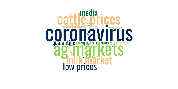 Farm Journal releases look at impact of COVID-19